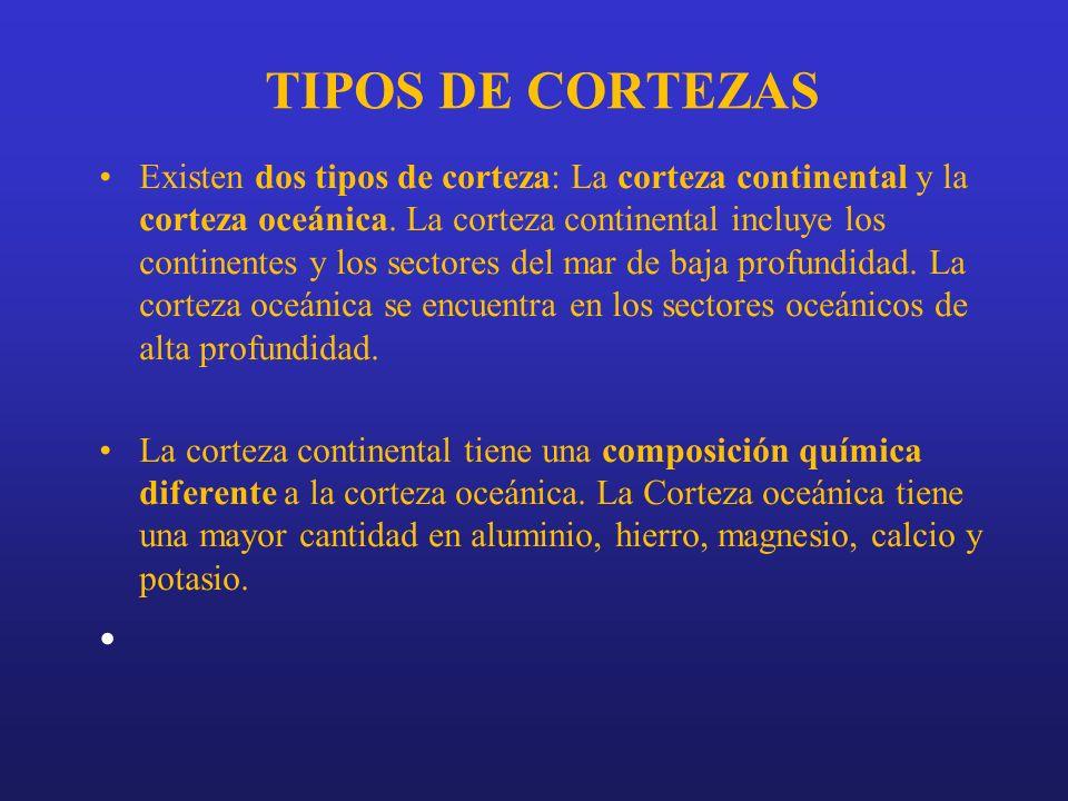 TIPOS DE CORTEZAS Elemento químicoCorteza continental (en %)Corteza oceánica (en %) SiO 2 60,248,7 Al 2 O 3 15,216,5 Fe 2 O 3 2,52,3 FeO3,86,2 MgO3,16,8 CaO5,512,3 Na 2 O3,02,6 K2OK2O2,90,4