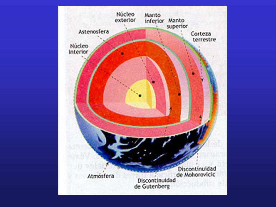 Propiedades Magnéticas La Tierra posee propiedades magnéticas.