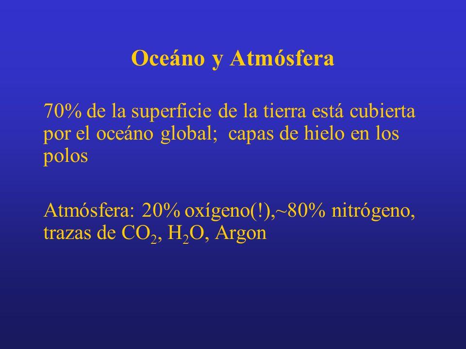 Oceáno y Atmósfera 70% de la superficie de la tierra está cubierta por el oceáno global; capas de hielo en los polos Atmósfera: 20% oxígeno(!),~80% ni