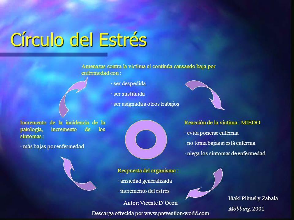 Autor: Vicente D´Ocon Descarga ofrecida por www.prevention-world.com Círculo del Estrés Amenazas contra la victima si continúa causando baja por enfer