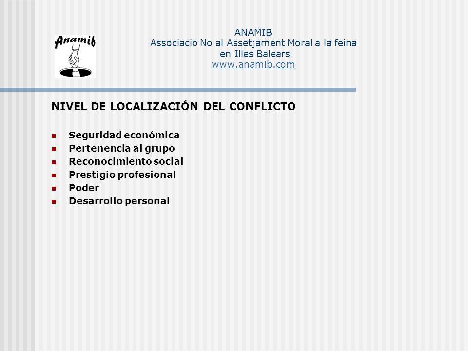 NIVEL DE LOCALIZACIÓN DEL CONFLICTO Seguridad económica Pertenencia al grupo Reconocimiento social Prestigio profesional Poder Desarrollo personal ANA