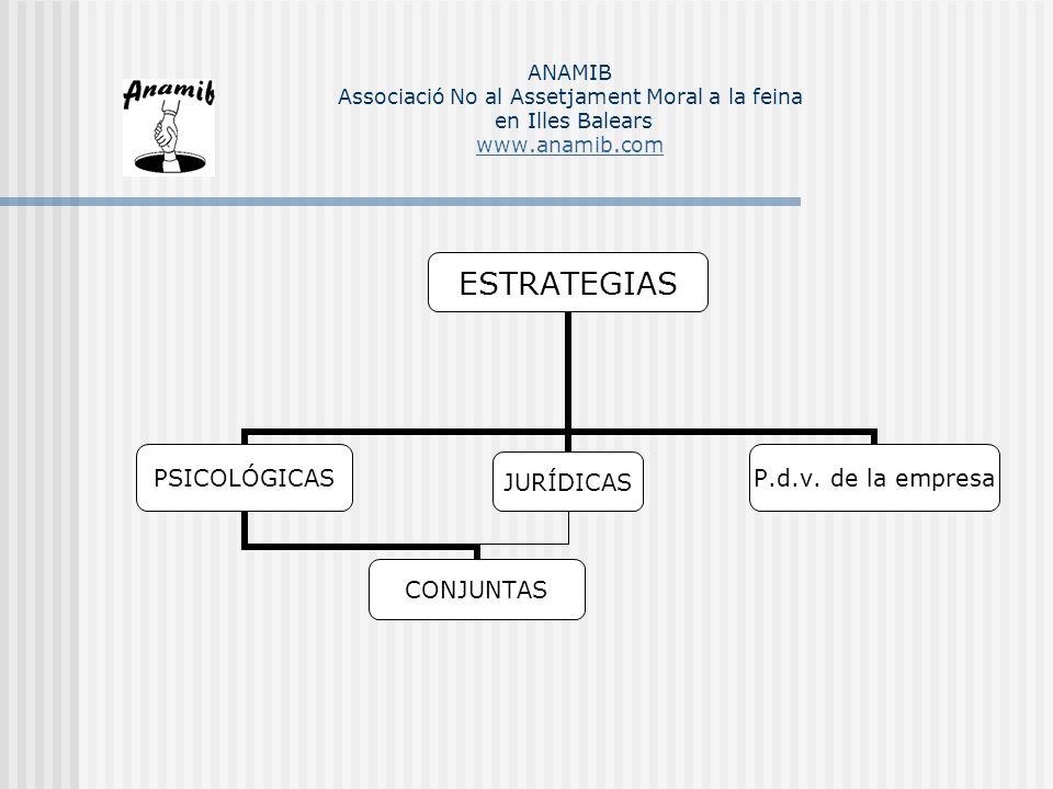 ESTRATEGIAS PSICOLÓGICAS CONJUNTAS JURÍDICAS P.d.v. de la empresa ANAMIB Associació No al Assetjament Moral a la feina en Illes Balears www.anamib.com