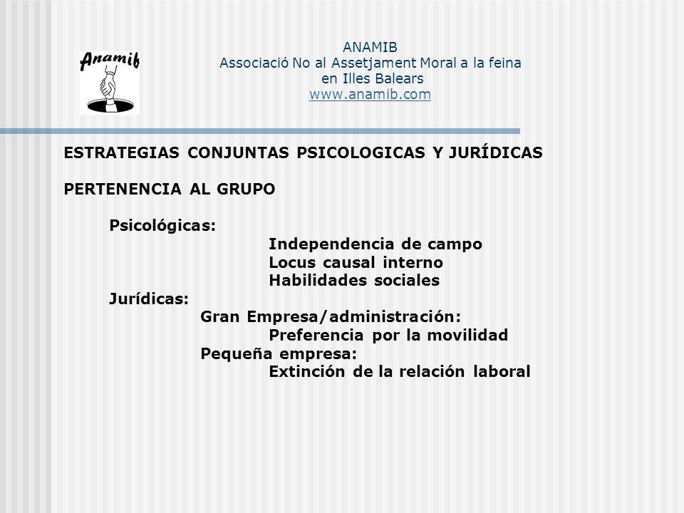 ESTRATEGIAS CONJUNTAS PSICOLOGICAS Y JURÍDICAS PERTENENCIA AL GRUPO Psicológicas: Independencia de campo Locus causal interno Habilidades sociales Jur