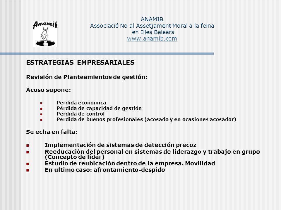 ESTRATEGIAS EMPRESARIALES Revisión de Planteamientos de gestión: Acoso supone: Perdida económica Pérdida de capacidad de gestión Perdida de control Pe