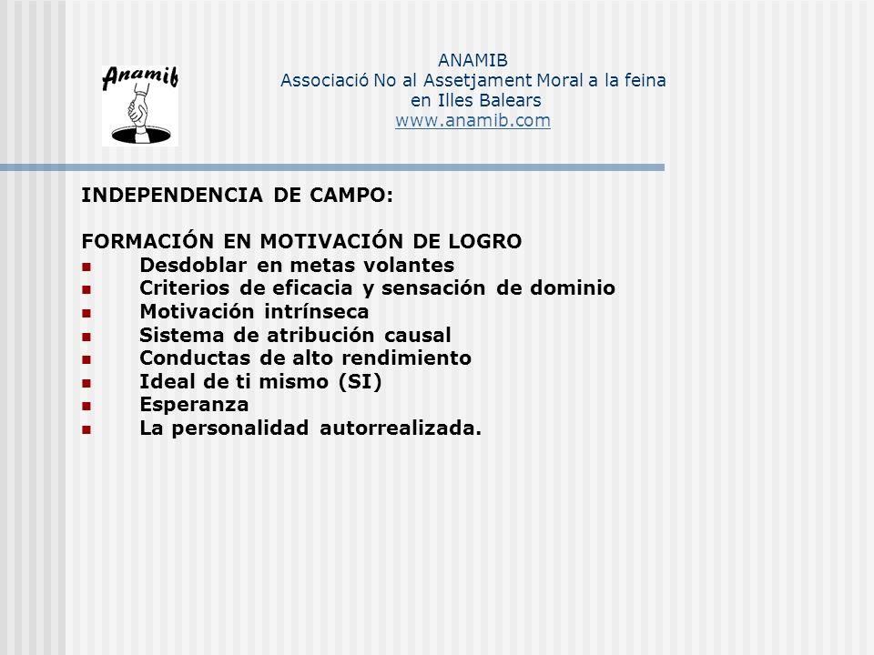 INDEPENDENCIA DE CAMPO: FORMACIÓN EN MOTIVACIÓN DE LOGRO Desdoblar en metas volantes Criterios de eficacia y sensación de dominio Motivación intrínsec