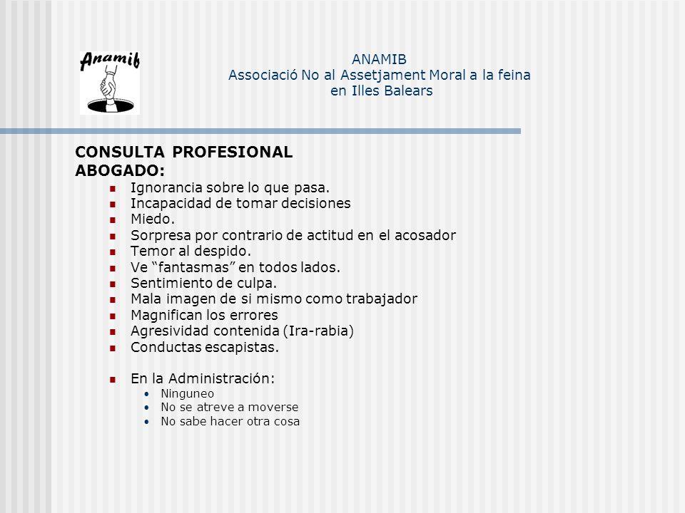 CONSULTA PROFESIONAL: PSICOLOGO SINTOMATOLOGIA INICIAL NIVEL MENTALNIVEL FISICONIVEL EMOCIONAL ANAMIB Associació No al Assetjament Moral a la feina en Illes Balears www.anamib.com www.anamib.com