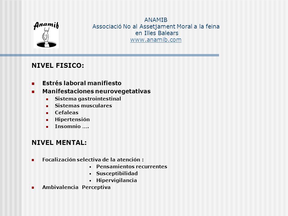 NIVEL FISICO: Estrés laboral manifiesto Manifestaciones neurovegetativas Sistema gastrointestinal Sistemas musculares Cefaleas Hipertensión Insomnio …