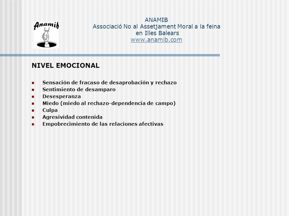 MOBBING APROXIMACIÓN PSICOLOGÍASOCIALDERECHO FASES DESCENSO DE RENDIMIENTO LABORAL AISLAMIENTOABSENTISMO EXTINCIÓN DE LA RELACIÓN LABORAL/ ANIQUILAMIETNO ANAMIB Associació No al Assetjament Moral a la feina en Illes Balears www.anamib.com www.anamib.com