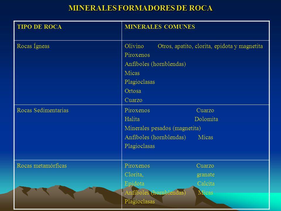 MINERALES FORMADORES DE ROCA TIPO DE ROCAMINERALES COMUNES Rocas ÍgneasOlivino Otros, apatito, clorita, epidota y magnetita Piroxenos Anfíboles (hornb