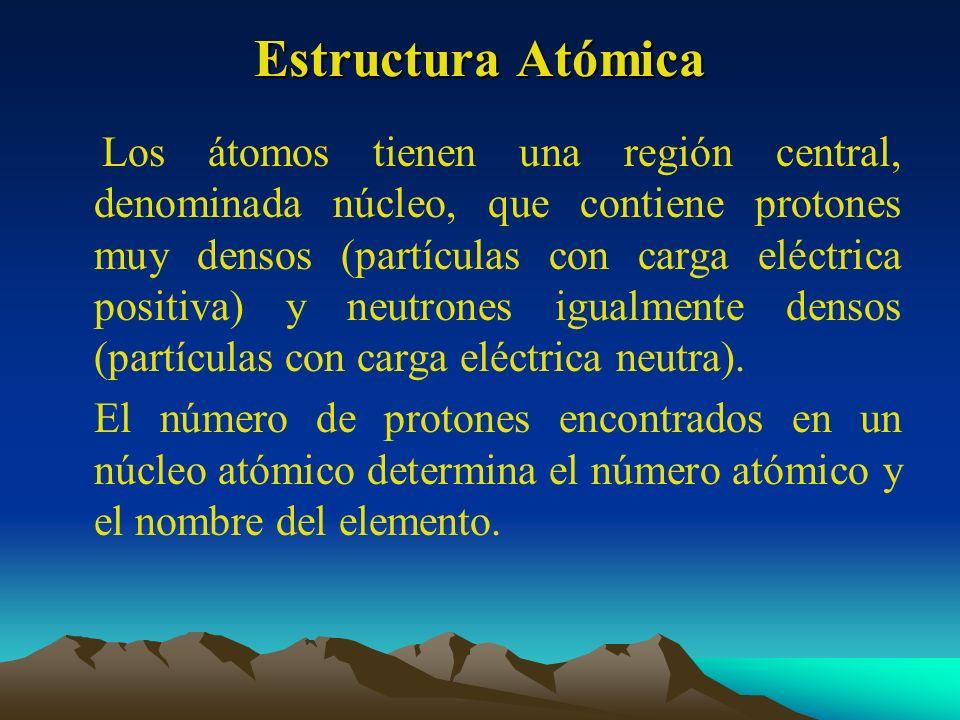 Estructura Atómica Los átomos tienen una región central, denominada núcleo, que contiene protones muy densos (partículas con carga eléctrica positiva)
