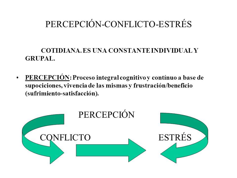 PERCEPCIÓN-CONFLICTO-ESTRÉS COTIDIANA. ES UNA CONSTANTE INDIVIDUAL Y GRUPAL. PERCEPCIÓN: Proceso integral cognitivo y contínuo a base de supociciones,