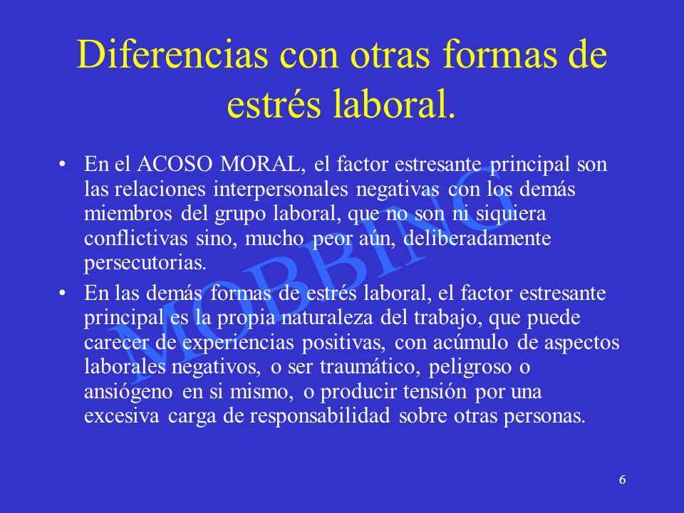 MOBBING 7 Clínica del síndrome de acoso moral en el trabajo.