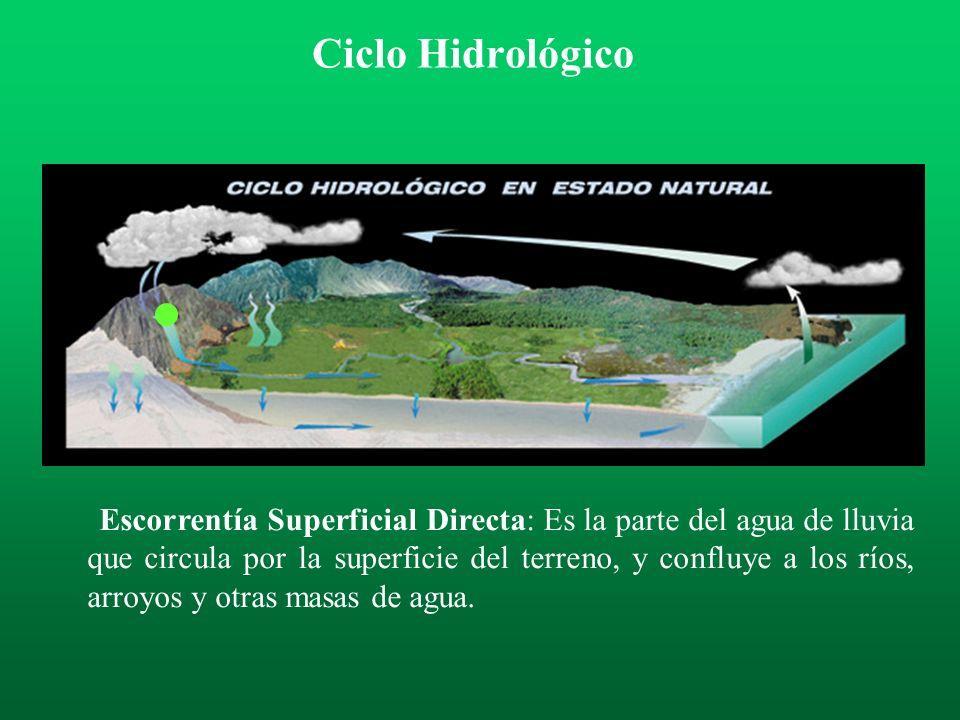 Aportación Hídrica: Volumen de agua recibido por una cuenca vertiente en un determinado periodo de tiempo. En régimen natural dicha aportación coincid