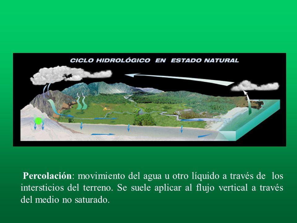 Infiltración: cantidad de agua precipitada que atraviesa la superficie del terreno y pasa a ocupar, total o parcialmente, los poros, fisuras y oquedad
