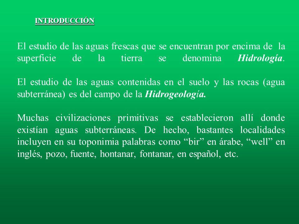 AGUAS SUBTERRÁNEAS, ORIGEN Y SIGNIFICADO 1. INTRODUCCIÓN 2. EL CICLO HIDROLÓGICO 2.1. EL CICLO HIDROLÓGICO. ESTADO NATURAL 2.2. EL CICLO HIDROLÓGICO.