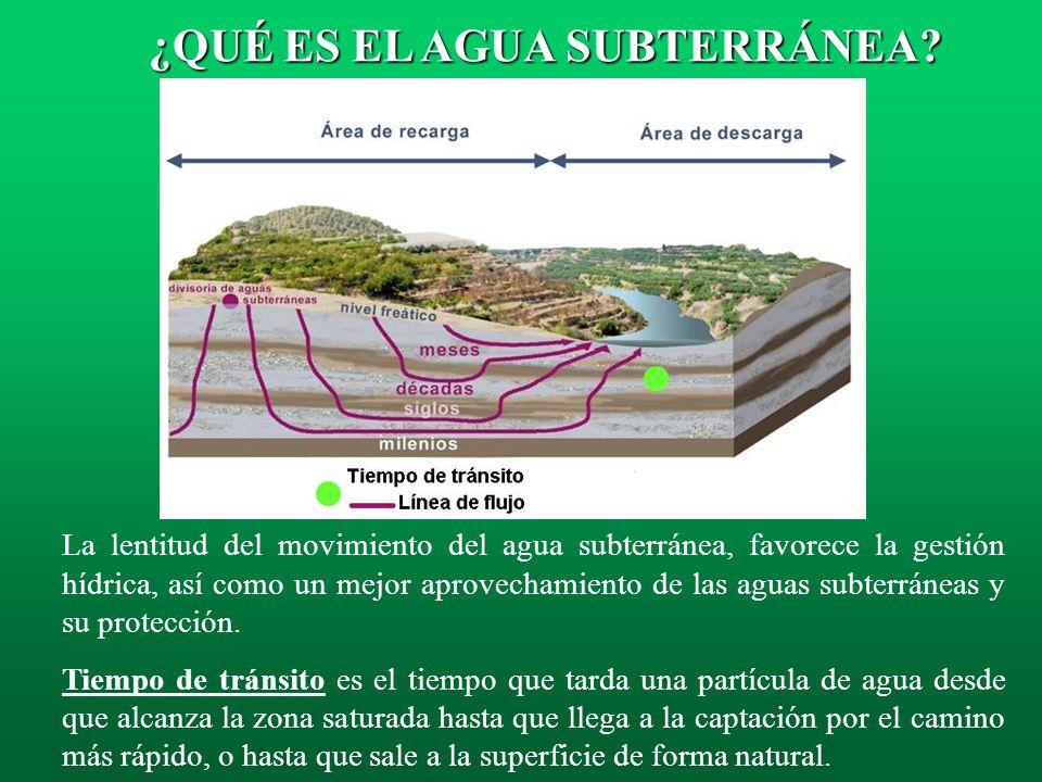 El agua subterránea fluye a la superficie de forma natural a través de manantiales, áreas de rezume, cauces fluviales, o directamente al mar; también