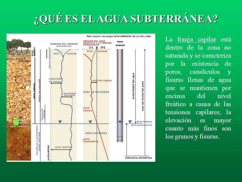La zona intermedia se sitúa en la zona no saturada y varía en espesor notablemente de un acuífero a otro (de centímetros a decenas de metros) o inclus