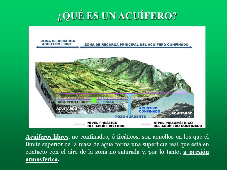 Se denomina Acuífero a aquella formación geológica que es capaz de almacenar y transmitir el agua subterránea a través de ella en cantidades significa