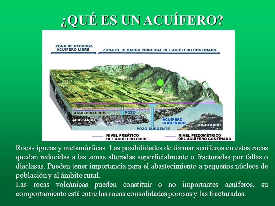 Rocas sedimentarias consolidadas. Las más importantes son las calizas y las dolomías. Las areniscas y calcarenitas suelen constituir también important