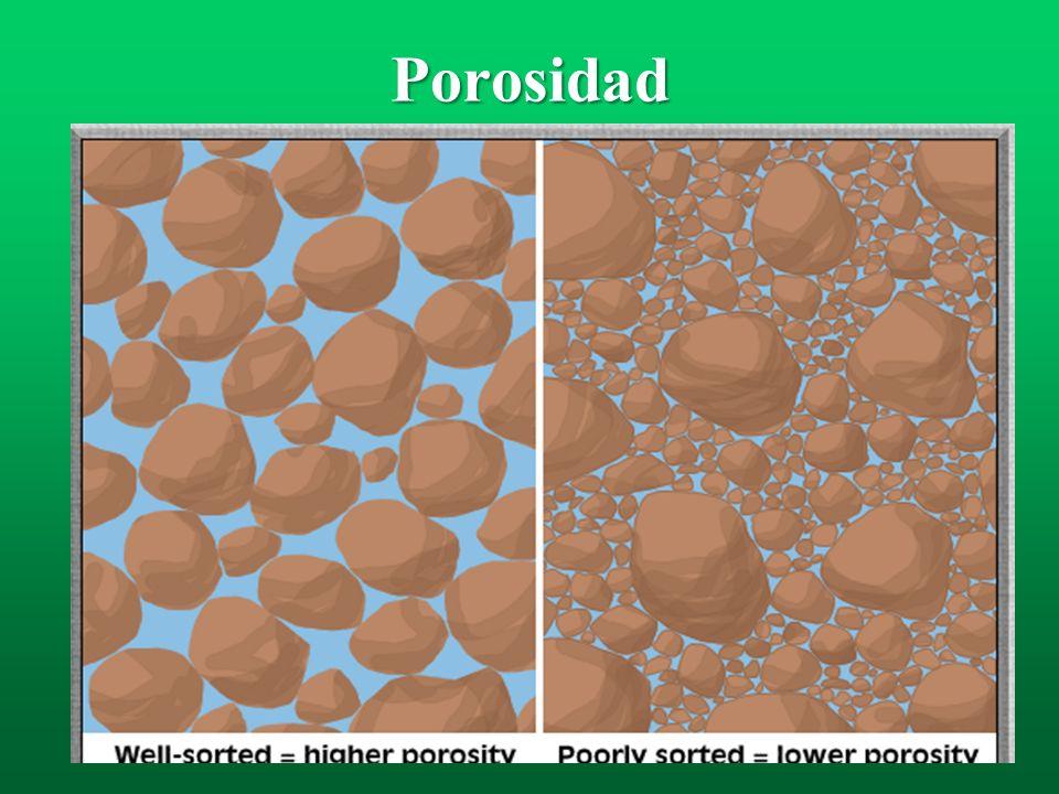 Porosidad Porosidad: determina la capacidad de almacenar agua de un acuífero. Se define como el cociente entre el volumen de huecos (ocupados por el a