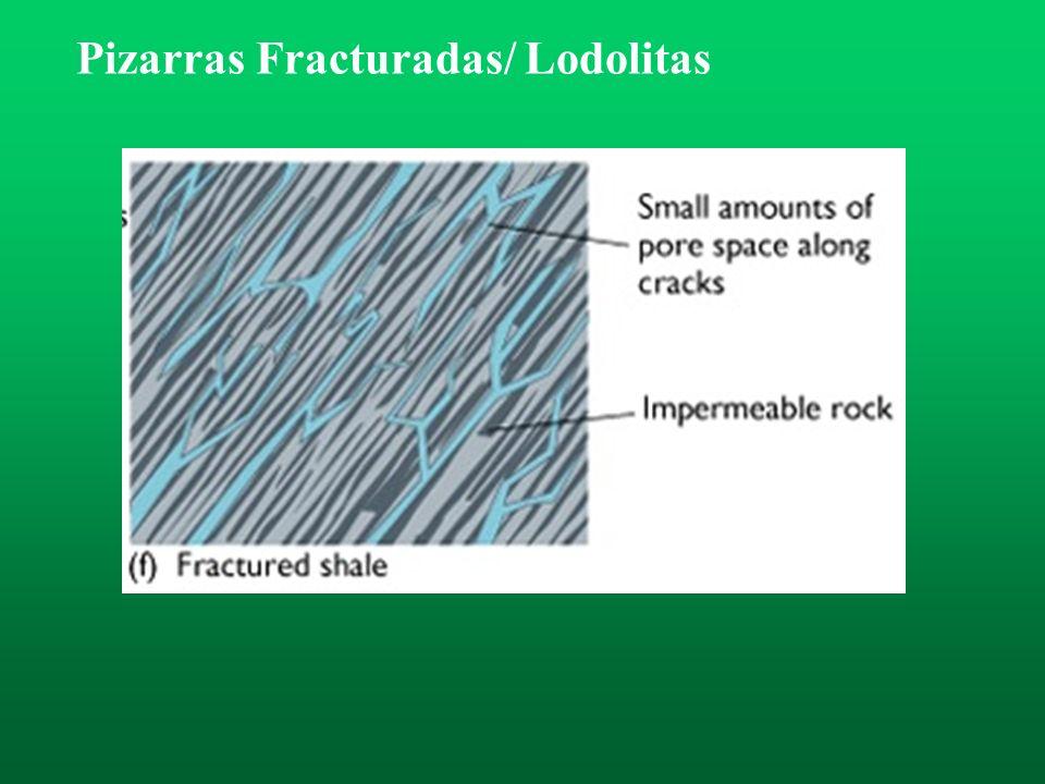 Pizarras/Lodolitas No fracturadas Pequeña cantidad de poros entre las arcillas y los granos de cuarzo Granos de cuarzo Pizarras No fracturadas