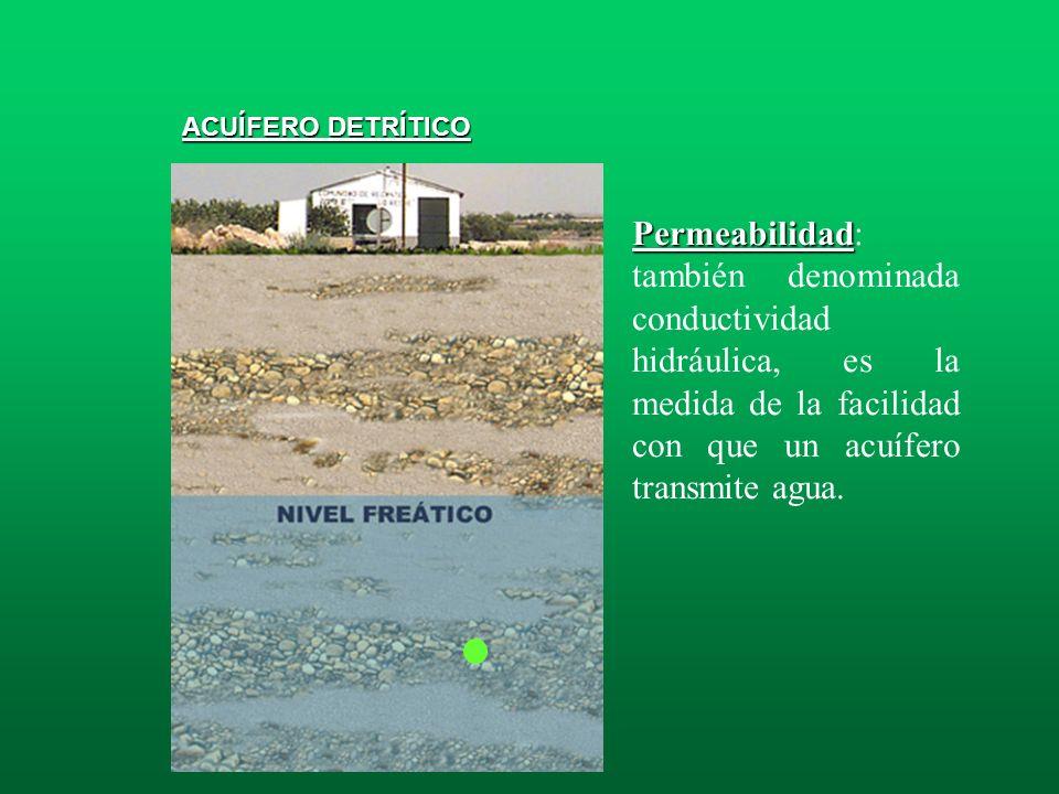 Pizarras Fracturadas/ Lodolitas