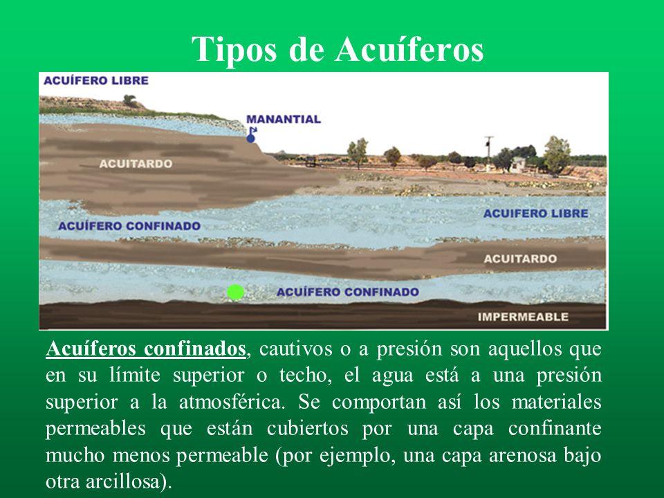 Tipos de Acuíferos Acuíferos libres, no confinados o freáticos: Son aquellos en los que el límite superior de la masa de agua forma una superficie rea