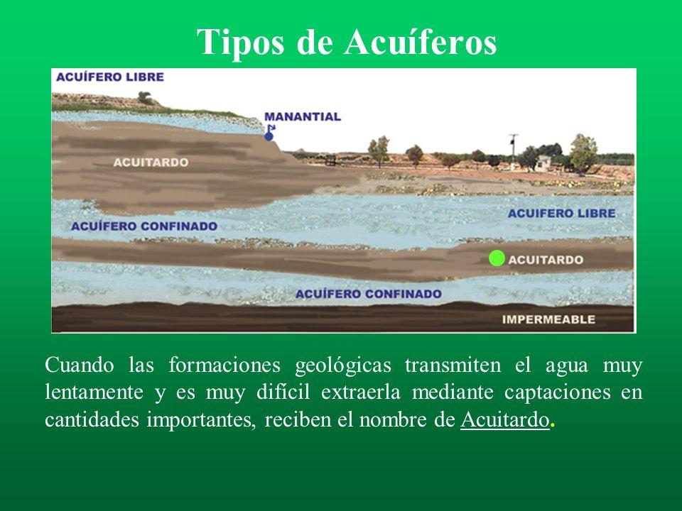 Tipos de Acuíferos Acuíferos semiconfinados o semicautivos; pueden considerarse como un caso particular de los acuíferos cautivos, en los que el muro