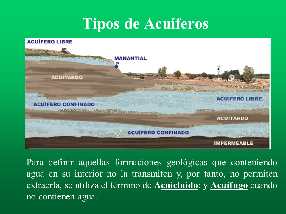 Tipos de Acuíferos Cuando las formaciones geológicas transmiten el agua muy lentamente y es muy difícil extraerla mediante captaciones en cantidades i