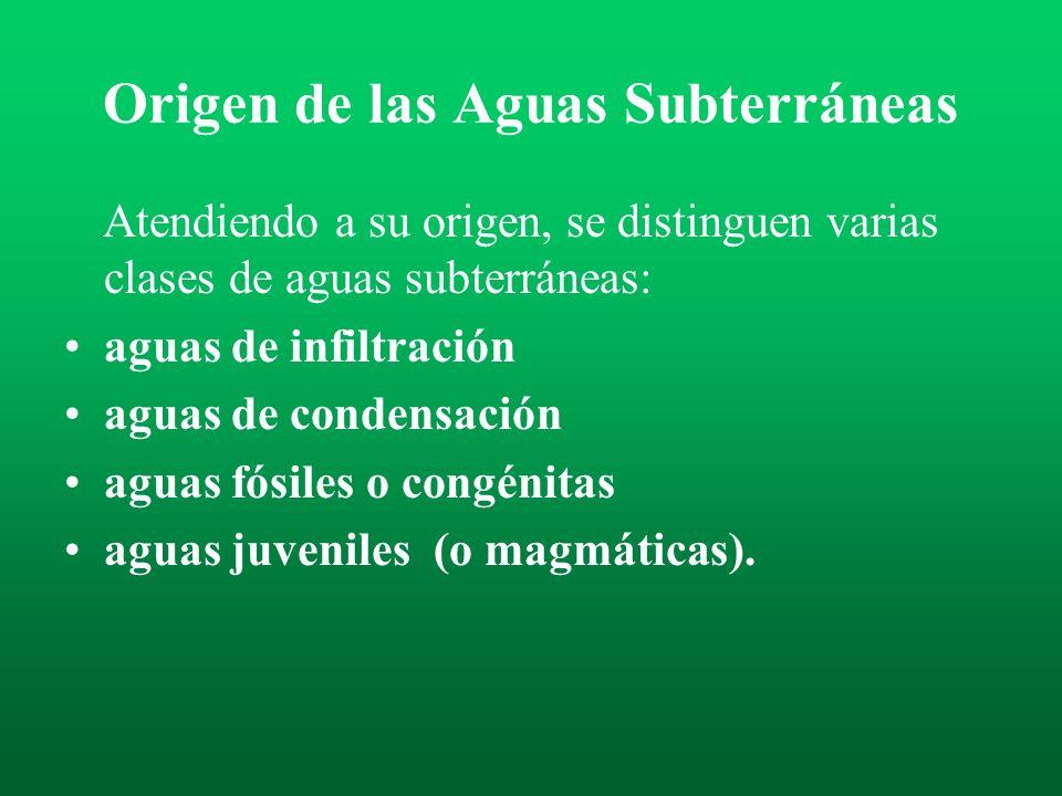 Clasificación de las Aguas Subterráneas. Las aguas subterráneas pueden dividirse en diferentes tipos atendiendo a distintos factores: origen, condicio