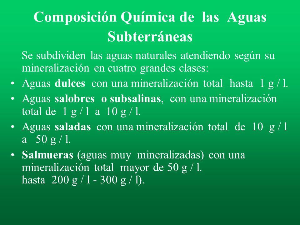 Característica del agua según los elementos presentes. Ca (HCO 3 ) 2 Mg (HCO 3 ) 2 Ca SO 4 Mg SO 4 Ca Cl 2 Mg Cl 2 Na HCO 3 Na SO 4 Na Cl Alcalinidad