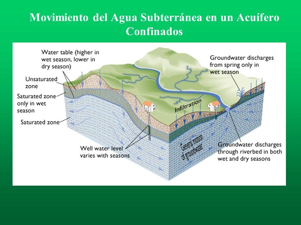 Composición Química de las Aguas Subterráneas Se subdividen las aguas naturales atendiendo según su mineralización en cuatro grandes clases: Aguas dul