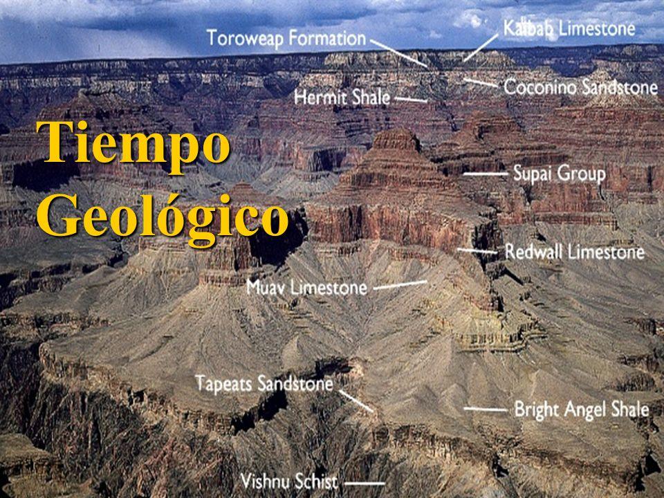 La Escala Geológica del Tiempo