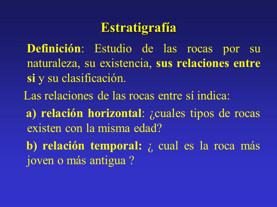 Estratigrafía Definición: Estudio de las rocas por su naturaleza, su existencia, sus relaciones entre si y su clasificación. Las relaciones de las roc