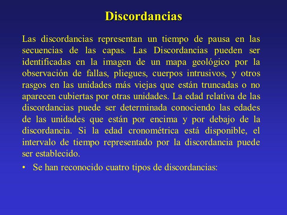 Discordancias Las discordancias representan un tiempo de pausa en las secuencias de las capas. Las Discordancias pueden ser identificadas en la imagen