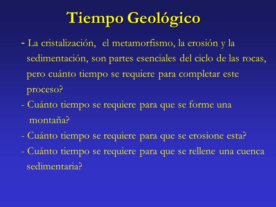 Como datar los Eventos Geológicos 1) Dataciones Relativas (fósiles, estructuras)- inventariadas 200-100 años atrás 2) Dataciones usando los efectos relacionados con el tiempo astronómico [años] (isotópos, anillos de crecimiento en la madera, etc.) – inventariadas en el siglo 20 th.