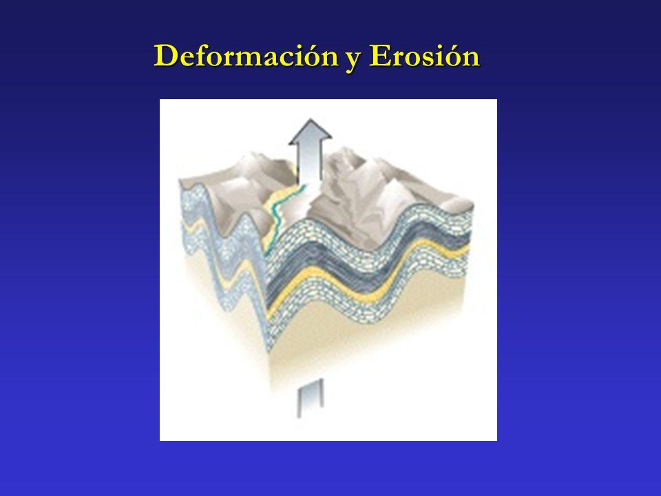 Deformación y Erosión