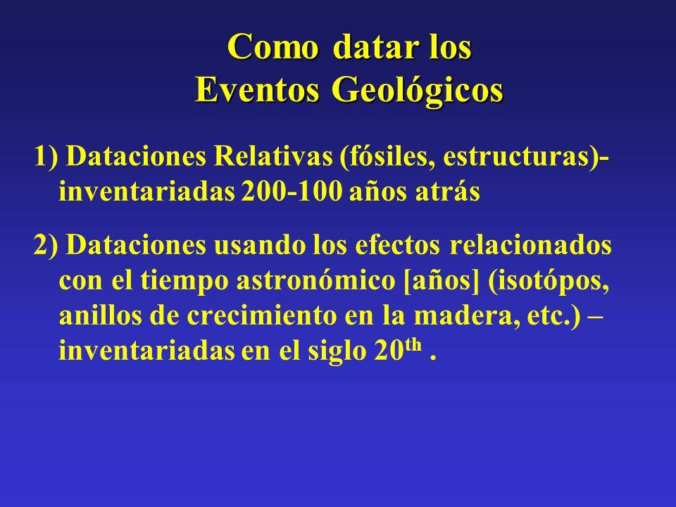 Como datar los Eventos Geológicos 1) Dataciones Relativas (fósiles, estructuras)- inventariadas 200-100 años atrás 2) Dataciones usando los efectos re