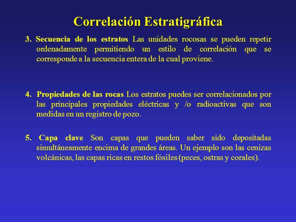 Correlación Estratigráfica 3. Secuencia de los estratos Las unidades rocosas se pueden repetir ordenadamente permitiendo un estilo de correlación que