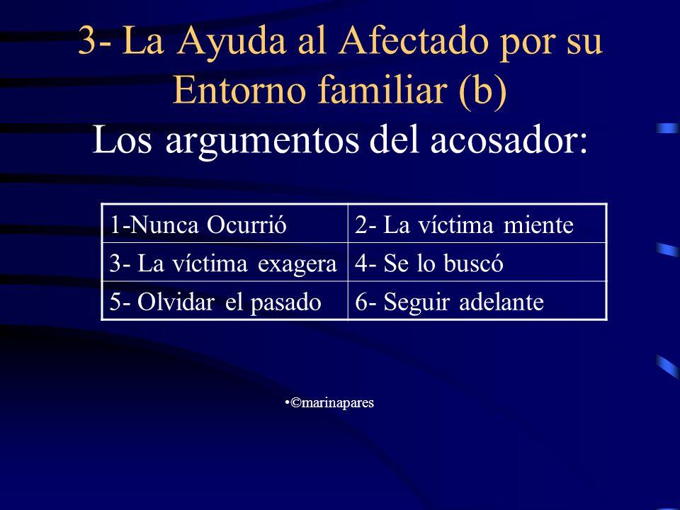 3- La Ayuda al Afectado por su Entorno familiar (b) Los argumentos del acosador: 1-Nunca Ocurrió2- La víctima miente 3- La víctima exagera4- Se lo bus