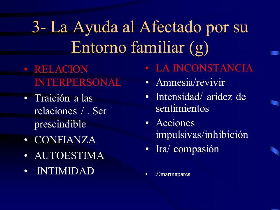3- La Ayuda al Afectado por su Entorno familiar (g) RELACION INTERPERSONAL Traición a las relaciones /. Ser prescindible CONFIANZA AUTOESTIMA INTIMIDA