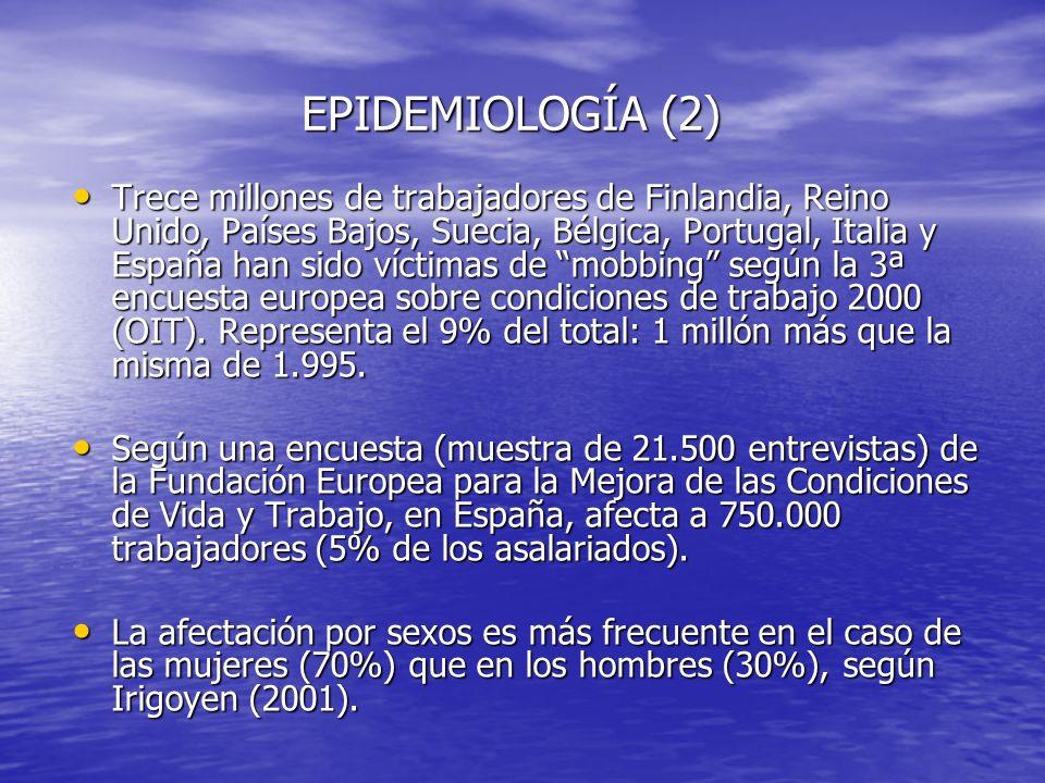 EPIDEMIOLOGÍA (2) EPIDEMIOLOGÍA (2) Trece millones de trabajadores de Finlandia, Reino Unido, Países Bajos, Suecia, Bélgica, Portugal, Italia y España