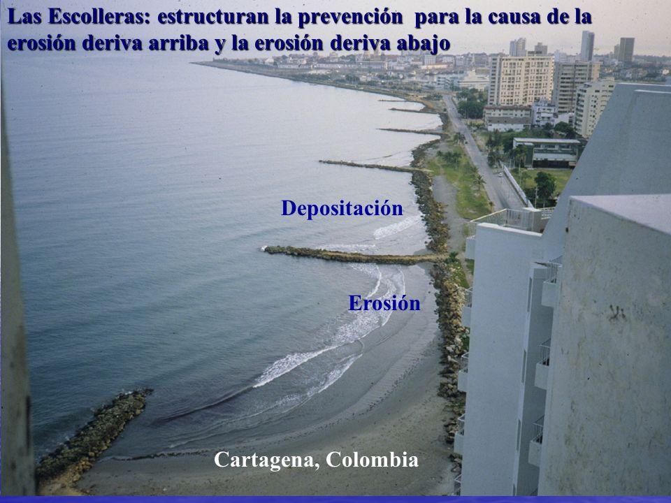 Las Escolleras: estructuran la prevención para la causa de la erosión deriva arriba y la erosión deriva abajo Depositación Erosión Cartagena, Colombia