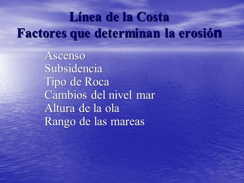 Línea de la Costa Factores que determinan la erosió n AscensoSubsidencia Tipo de Roca Cambios del nivel mar Altura de la ola Rango de las mareas
