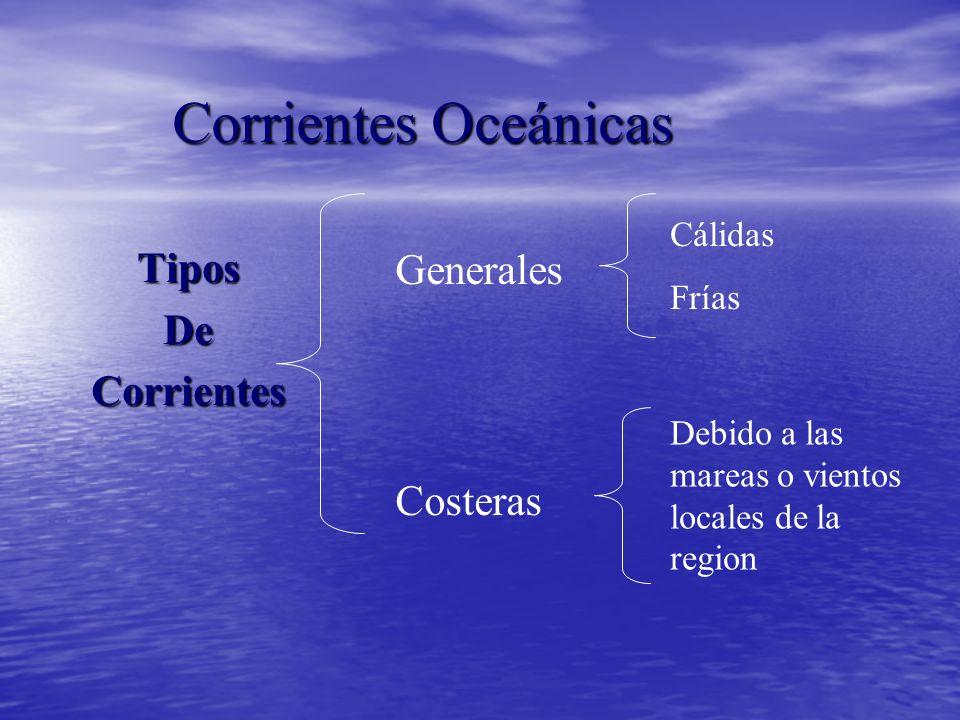 Corrientes Oceánicas TiposDeCorrientes Generales Costeras Cálidas Frías Debido a las mareas o vientos locales de la region