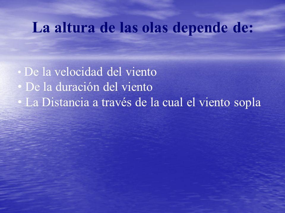 La altura de las olas depende de: De la velocidad del viento De la duración del viento La Distancia a través de la cual el viento sopla