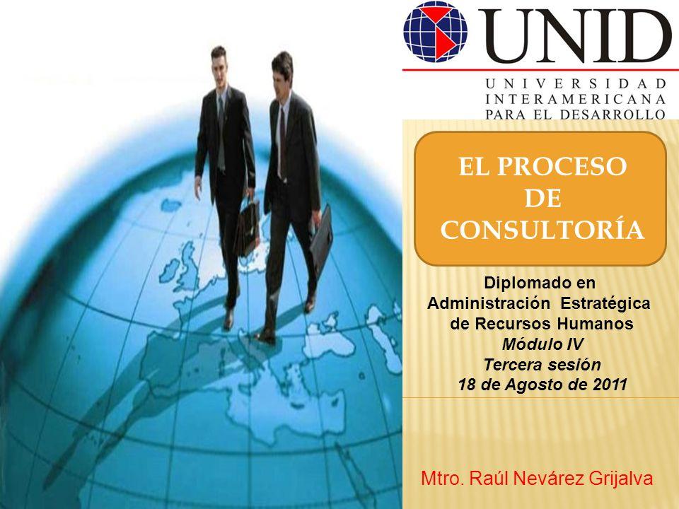 Mtro. Raúl Nevárez Grijalva Diplomado en Administración Estratégica de Recursos Humanos Módulo IV Tercera sesión 18 de Agosto de 2011 EL PROCESO DE CO