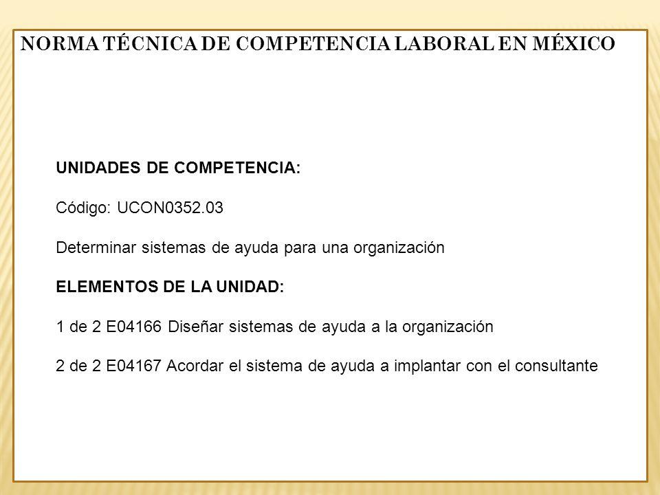 UNIDADES DE COMPETENCIA: Código: UCON0352.03 Determinar sistemas de ayuda para una organización ELEMENTOS DE LA UNIDAD: 1 de 2 E04166 Diseñar sistemas