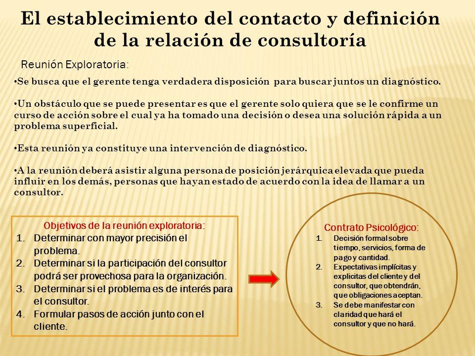El establecimiento del contacto y definición de la relación de consultoría Se busca que el gerente tenga verdadera disposición para buscar juntos un d