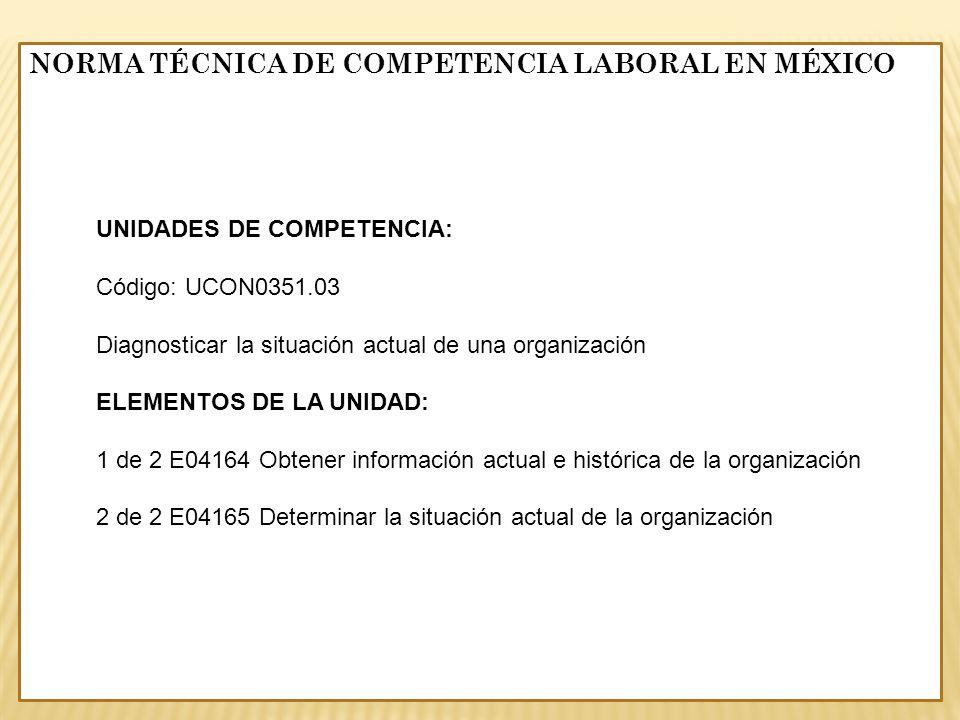 UNIDADES DE COMPETENCIA: Código: UCON0351.03 Diagnosticar la situación actual de una organización ELEMENTOS DE LA UNIDAD: 1 de 2 E04164 Obtener inform